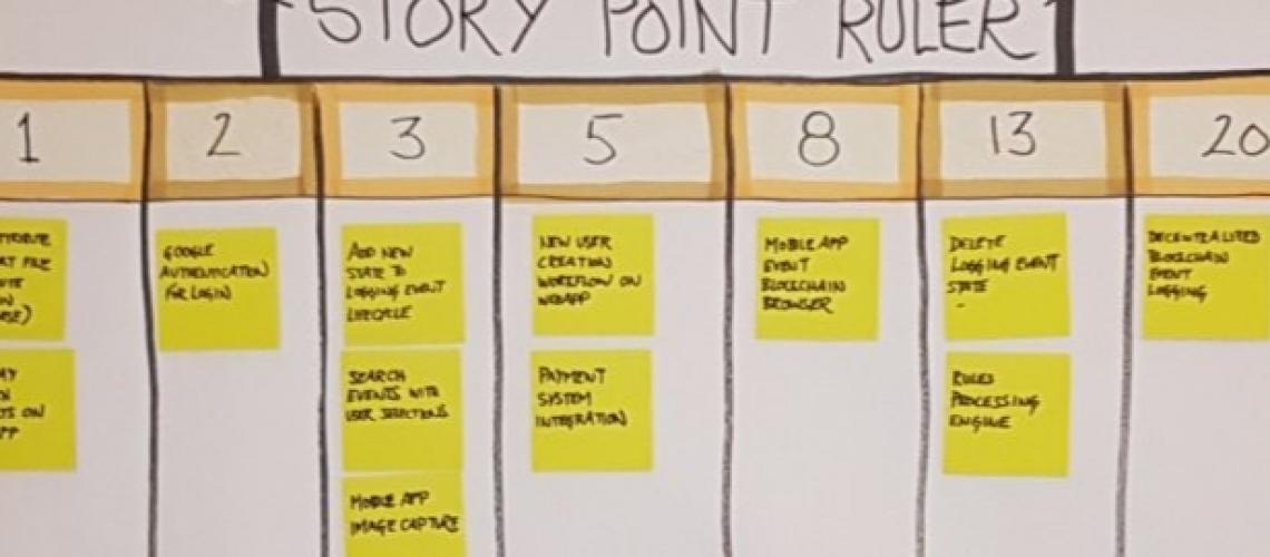 storypointruler